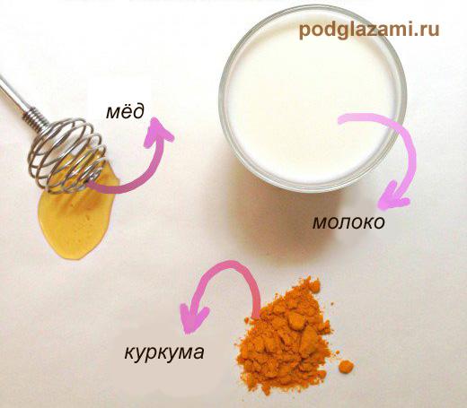 Маска куркума молоко мёд для кожи вокруг глаз