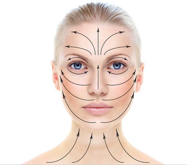лимфодренажный массаж глаз