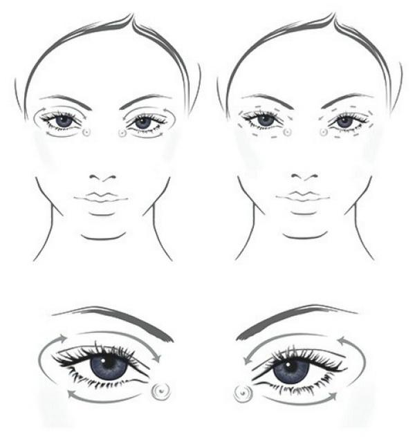 как наносить крем для глаз