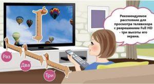 Какое нужно расстояние до телевизора Full HD